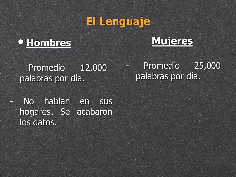 El Lenguaje Mujeres Hombres - Promedio 25,000 palabras por día.