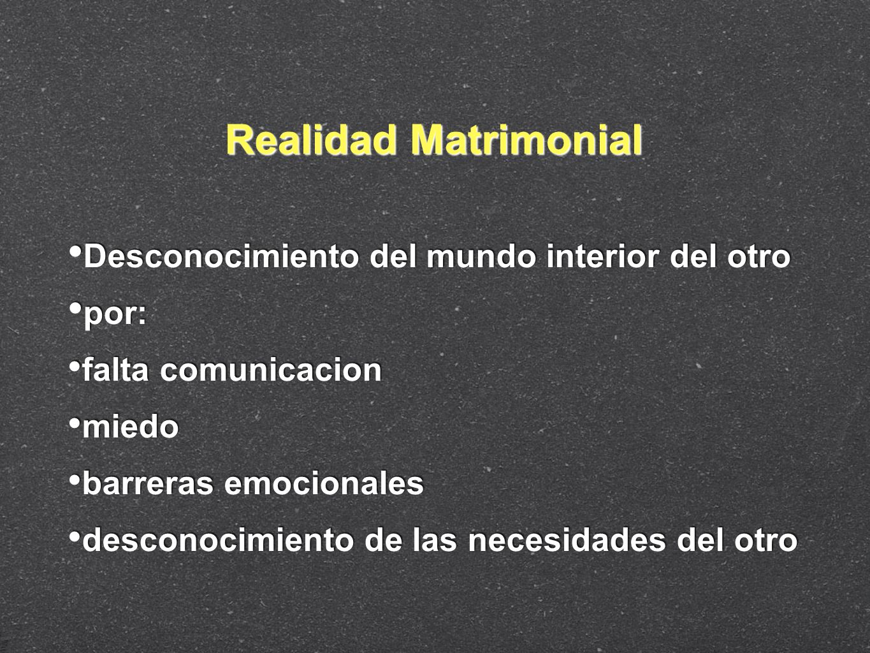 Realidad Matrimonial Desconocimiento del mundo interior del otro por: