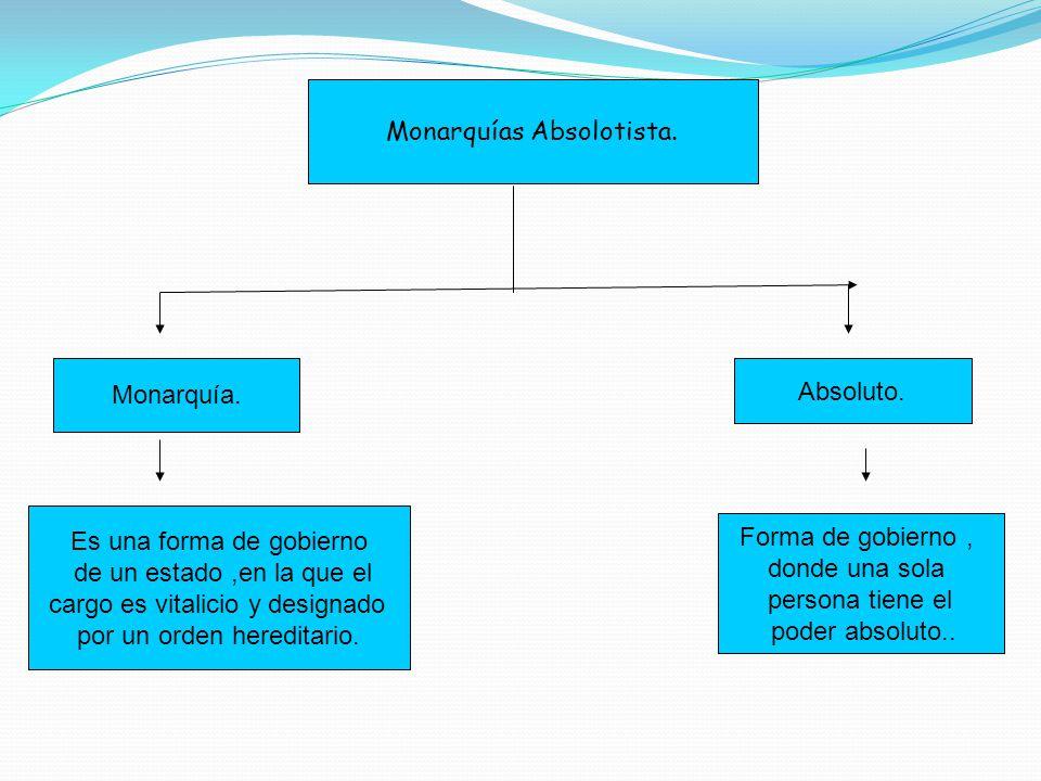 Monarquías Absolotista.