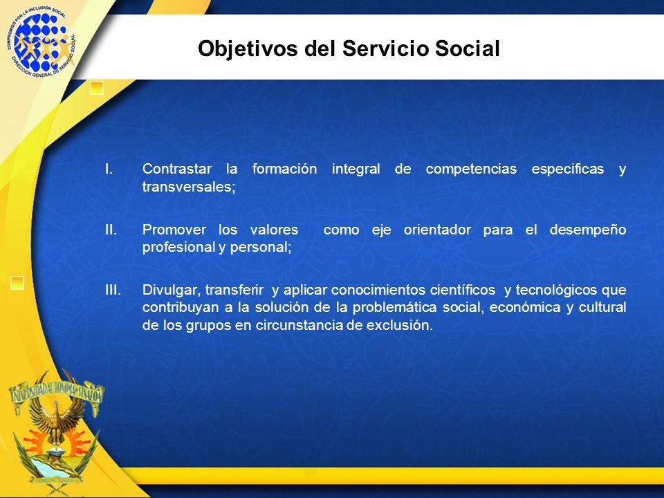 Objetivos del Servicio Social