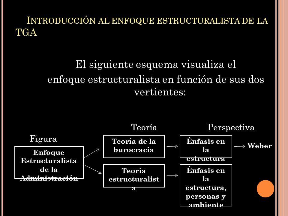 Introducción al enfoque estructuralista de la TGA