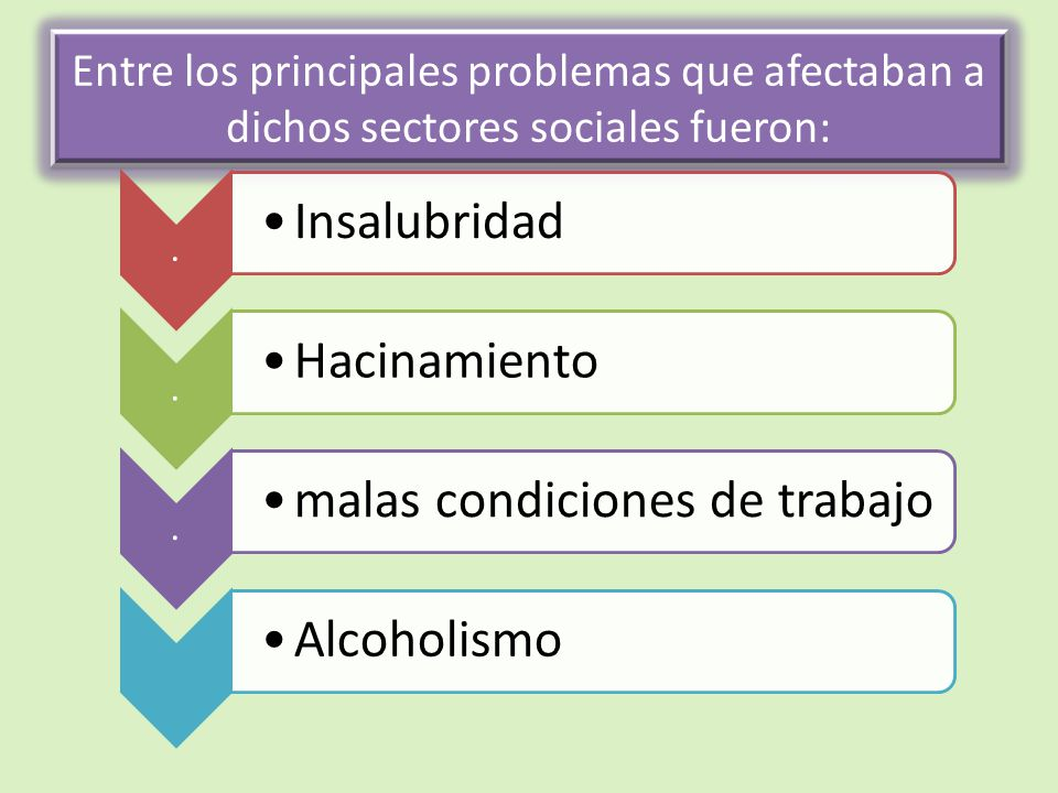 Entre los principales problemas que afectaban a dichos sectores sociales fueron: