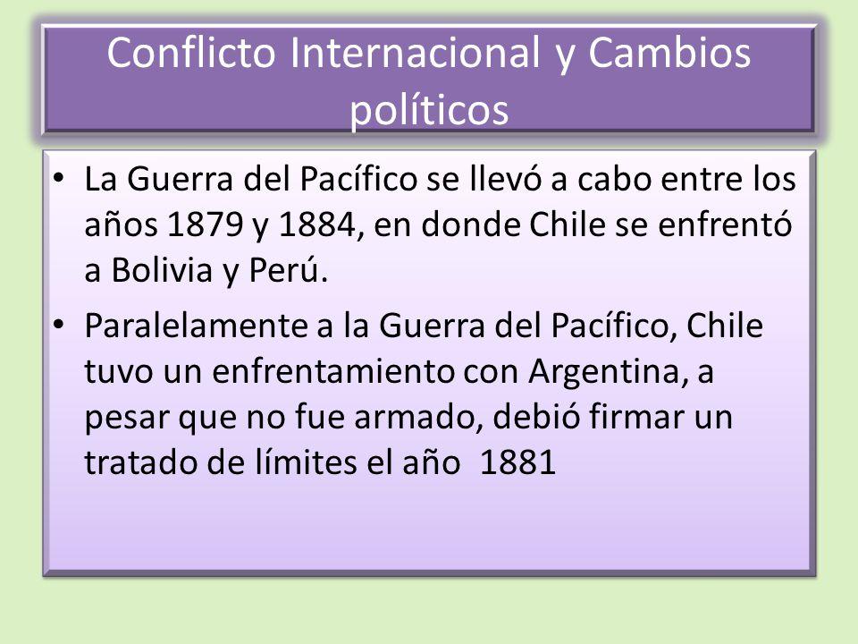 Conflicto Internacional y Cambios políticos