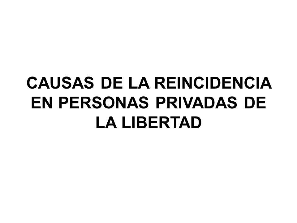 CAUSAS DE LA REINCIDENCIA EN PERSONAS PRIVADAS DE LA LIBERTAD