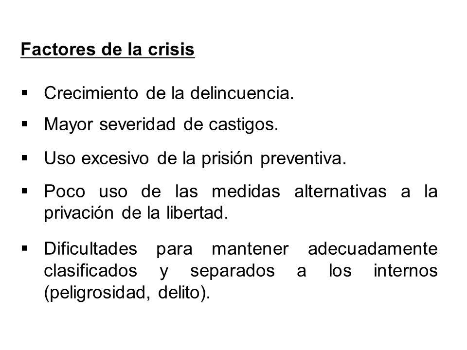 Factores de la crisis Crecimiento de la delincuencia. Mayor severidad de castigos. Uso excesivo de la prisión preventiva.