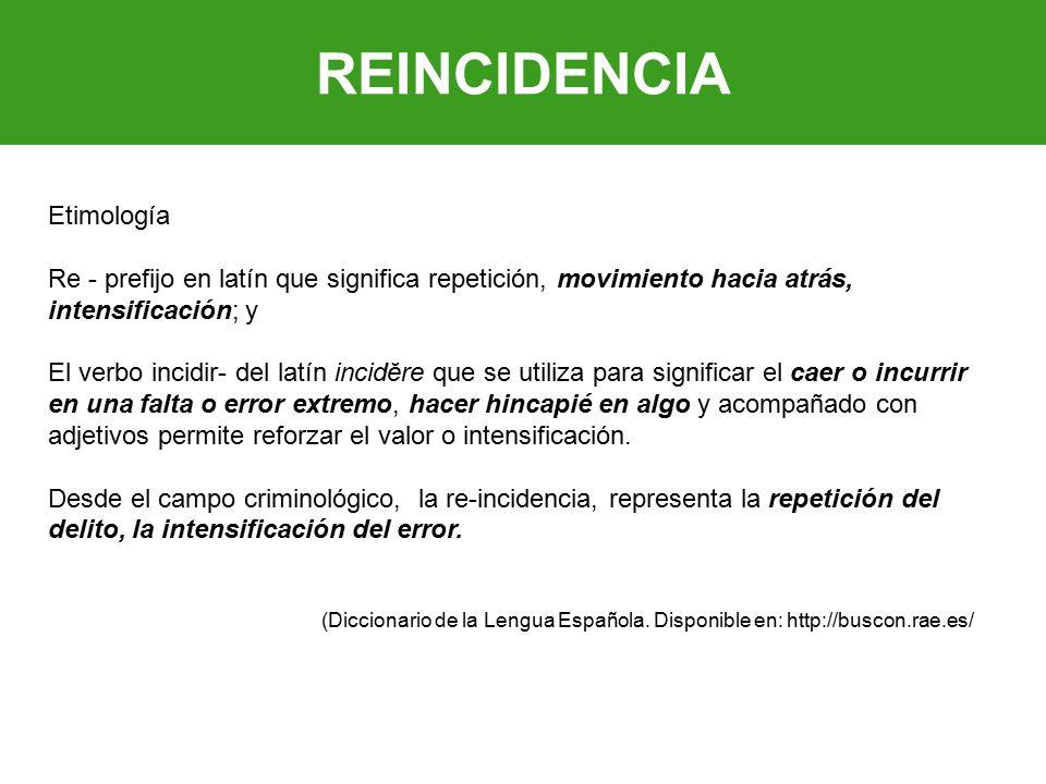 REINCIDENCIA Etimología