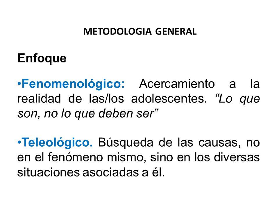 METODOLOGIA GENERAL Enfoque. Fenomenológico: Acercamiento a la realidad de las/los adolescentes. Lo que son, no lo que deben ser