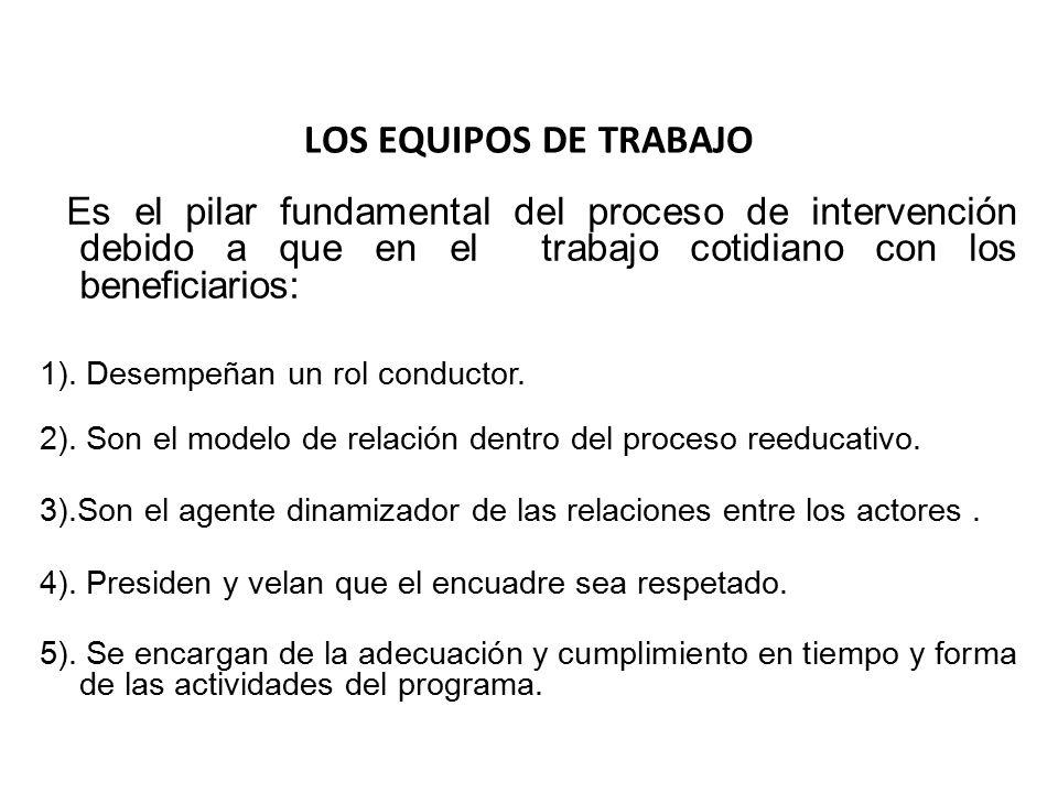 LOS EQUIPOS DE TRABAJO Es el pilar fundamental del proceso de intervención debido a que en el trabajo cotidiano con los beneficiarios: