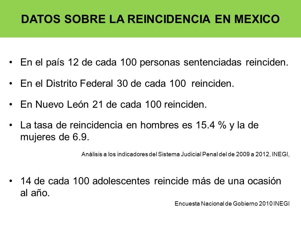 DATOS SOBRE LA REINCIDENCIA EN MEXICO