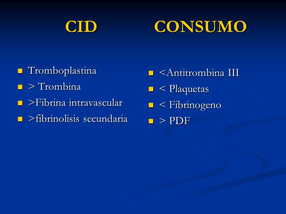 CID CONSUMO Tromboplastina <Antitrombina III > Trombina