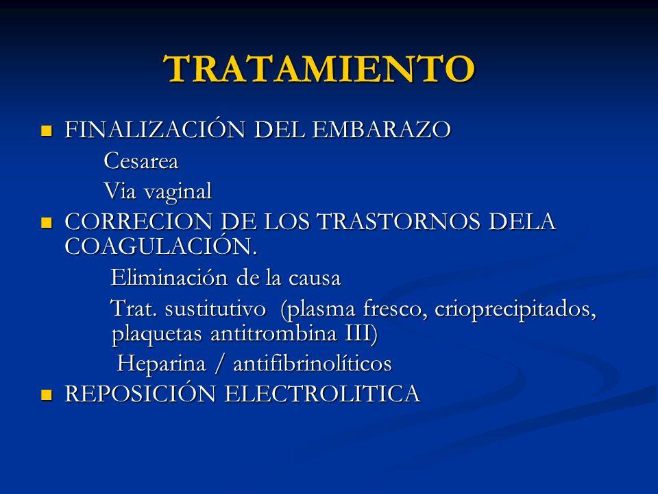 TRATAMIENTO FINALIZACIÓN DEL EMBARAZO Cesarea Via vaginal