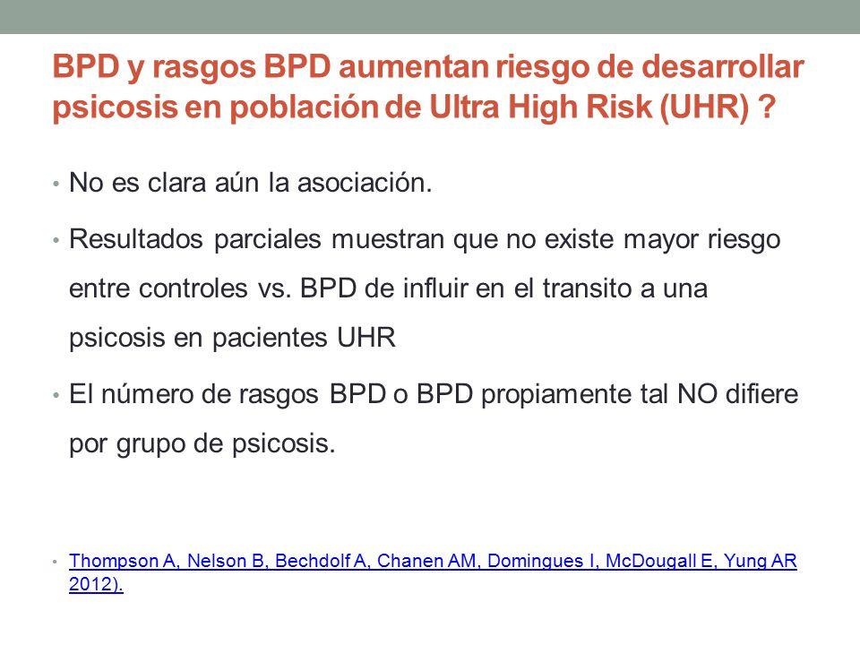 BPD y rasgos BPD aumentan riesgo de desarrollar psicosis en población de Ultra High Risk (UHR)