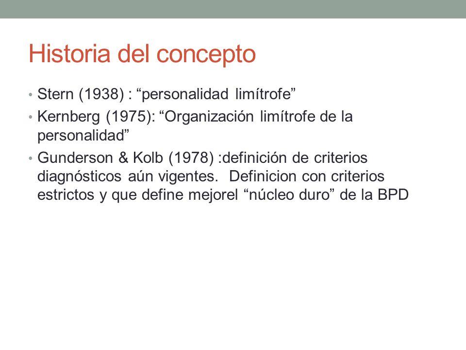 Historia del concepto Stern (1938) : personalidad limítrofe