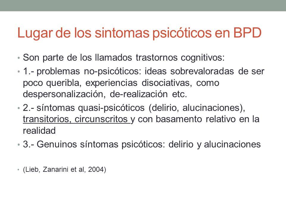 Lugar de los sintomas psicóticos en BPD
