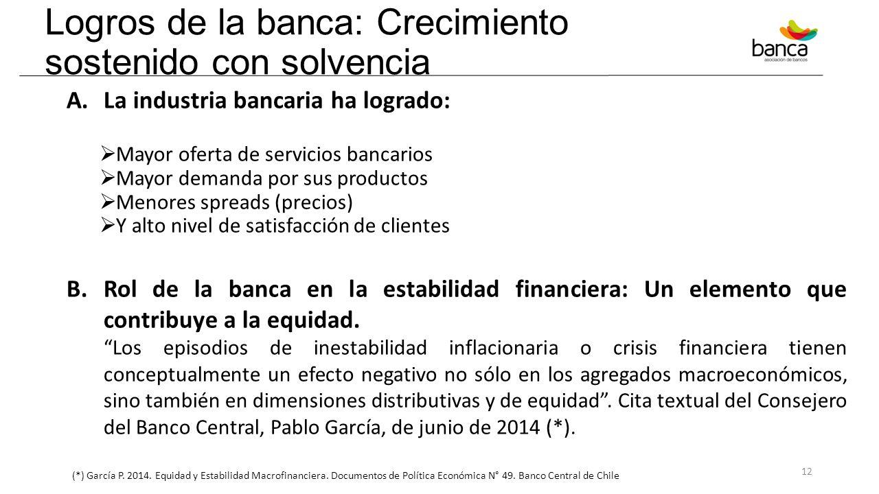 Logros de la banca: Crecimiento sostenido con solvencia