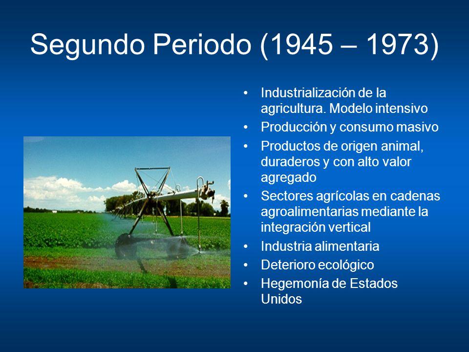 Segundo Periodo (1945 – 1973) Industrialización de la agricultura. Modelo intensivo. Producción y consumo masivo.