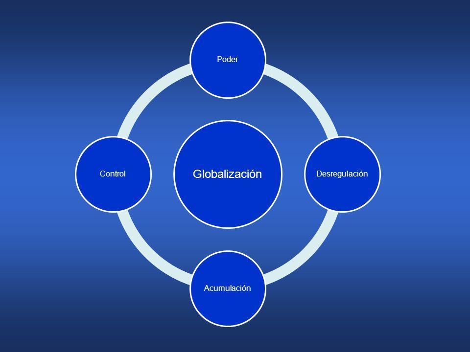 Globalización Poder Desregulación Acumulación Control