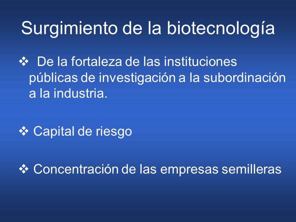 Surgimiento de la biotecnología