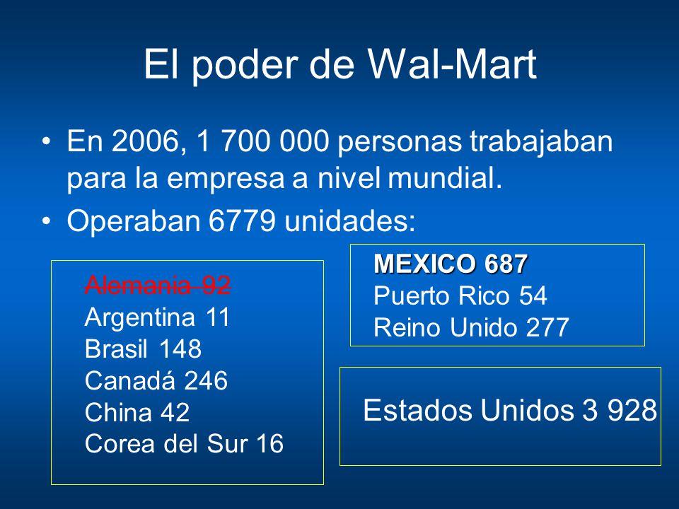 El poder de Wal-Mart En 2006, 1 700 000 personas trabajaban para la empresa a nivel mundial. Operaban 6779 unidades: