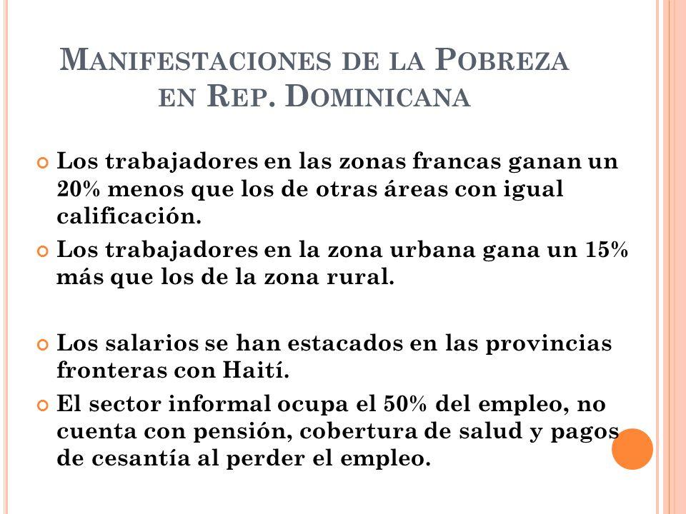 Manifestaciones de la Pobreza en Rep. Dominicana