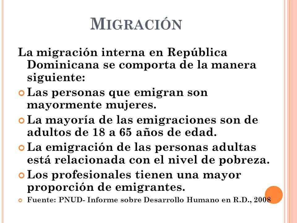 Migración La migración interna en República Dominicana se comporta de la manera siguiente: Las personas que emigran son mayormente mujeres.