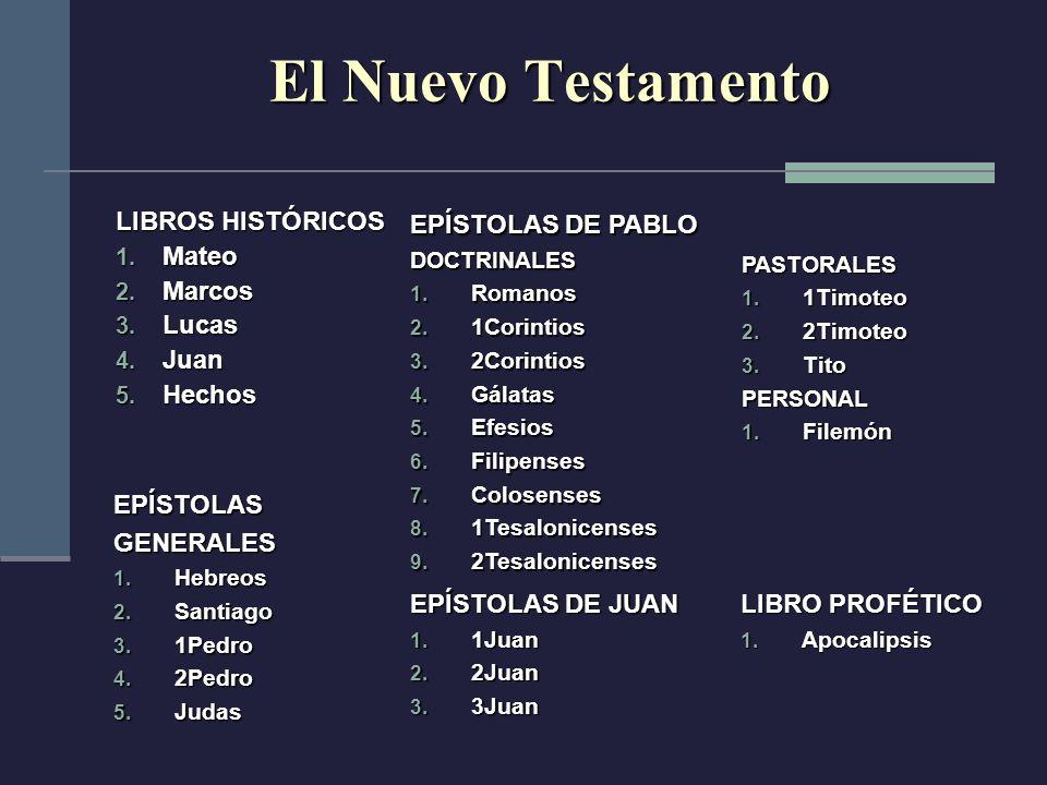 El Nuevo Testamento LIBROS HISTÓRICOS Mateo Marcos Lucas Juan Hechos
