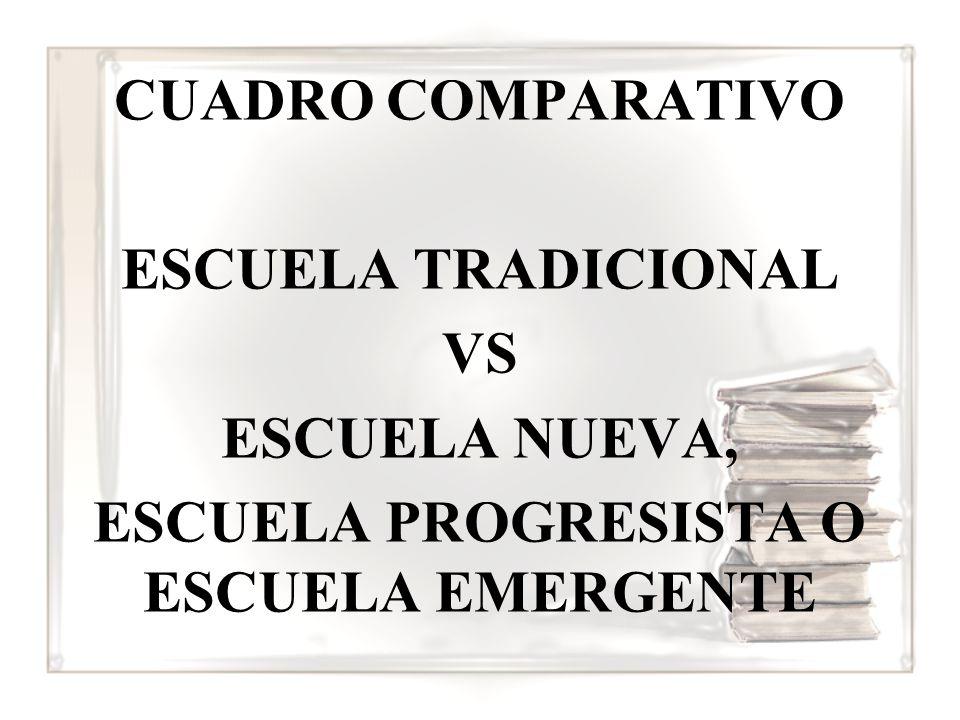 ESCUELA PROGRESISTA O ESCUELA EMERGENTE