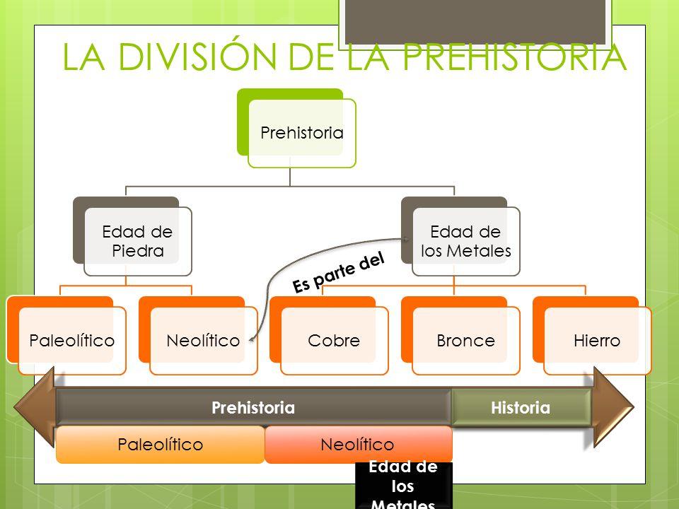 LA DIVISIÓN DE LA PREHISTORIA
