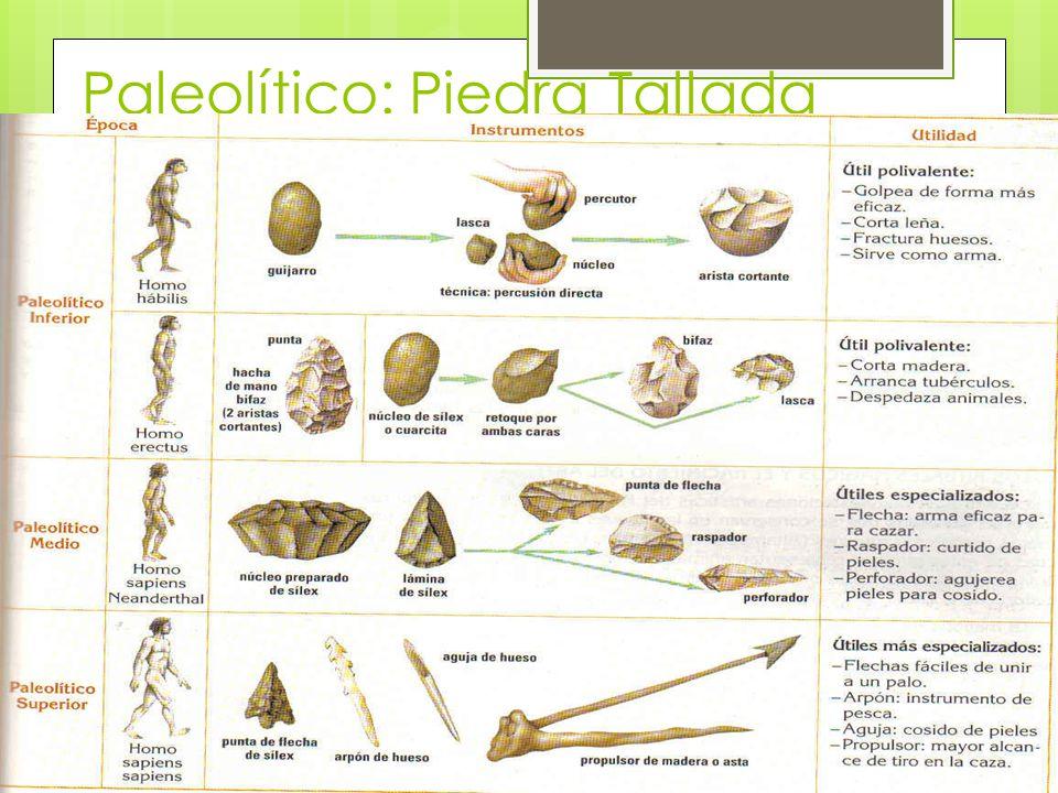 Paleolítico: Piedra Tallada