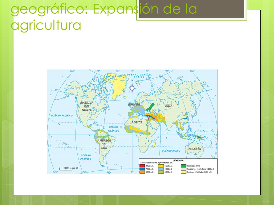 Difusión del Neolítico en el espacio geográfico: Expansión de la agricultura
