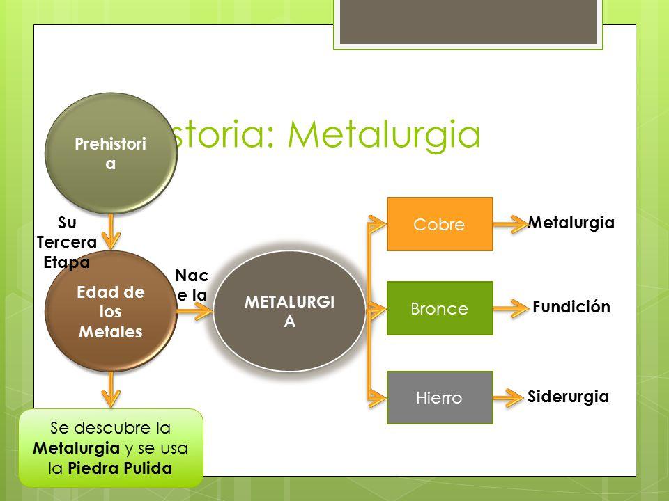 Prehistoria: Metalurgia