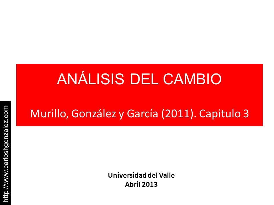 ANÁLISIS DEL CAMBIO Murillo, González y García (2011). Capitulo 3