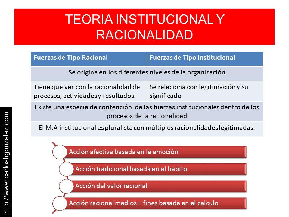 TEORIA INSTITUCIONAL Y RACIONALIDAD