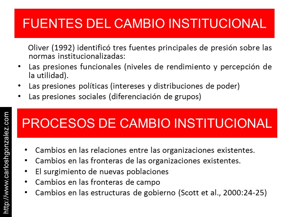 FUENTES DEL CAMBIO INSTITUCIONAL