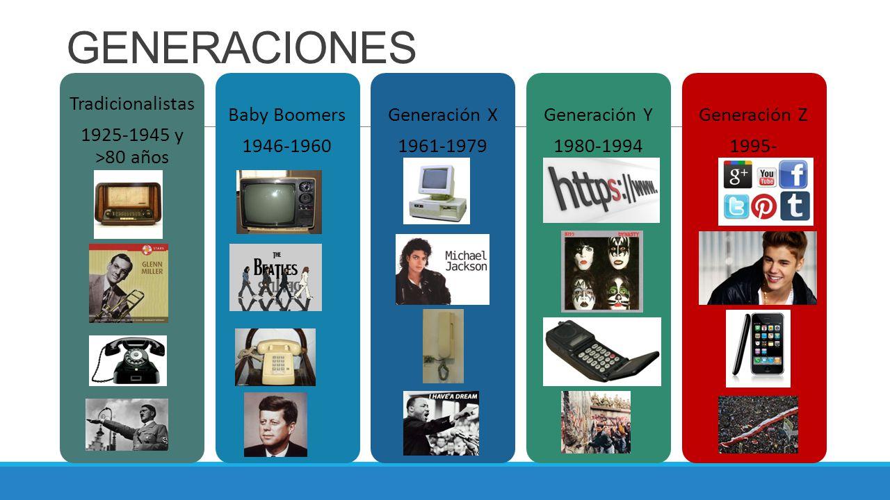 GENERACIONES Tradicionalistas 1925-1945 y >80 años Baby Boomers