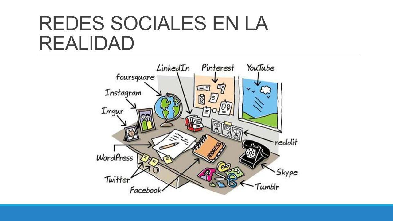 REDES SOCIALES EN LA REALIDAD
