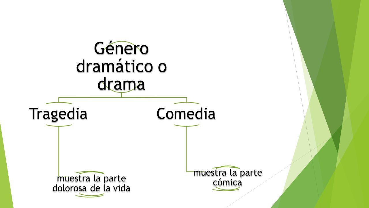 Género dramático o drama