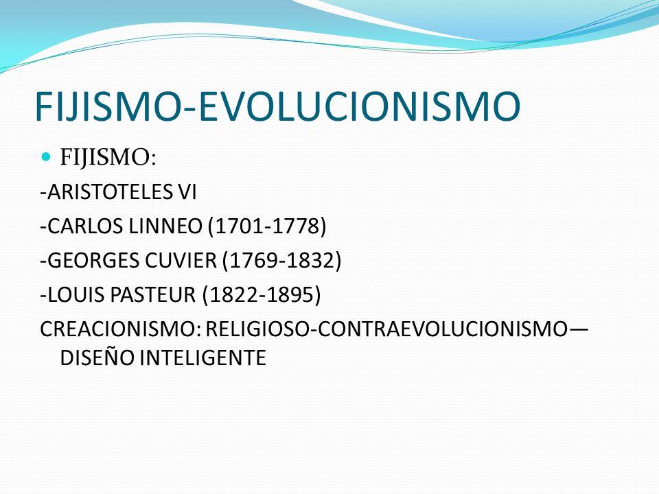FIJISMO-EVOLUCIONISMO
