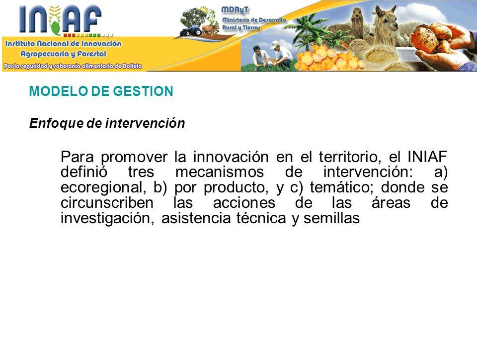 MODELO DE GESTION Enfoque de intervención.