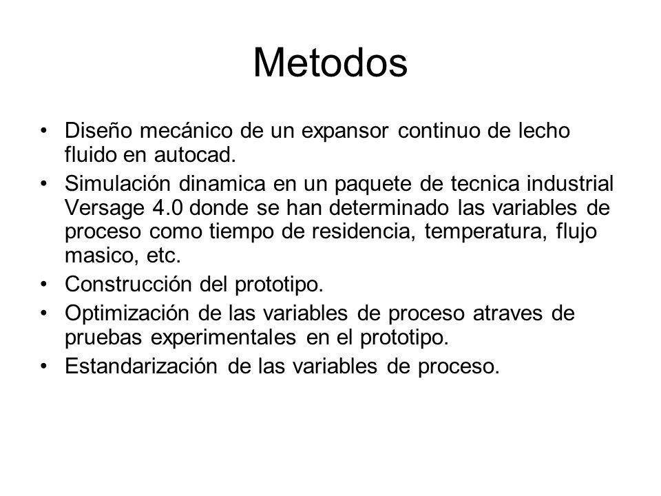 Metodos Diseño mecánico de un expansor continuo de lecho fluido en autocad.
