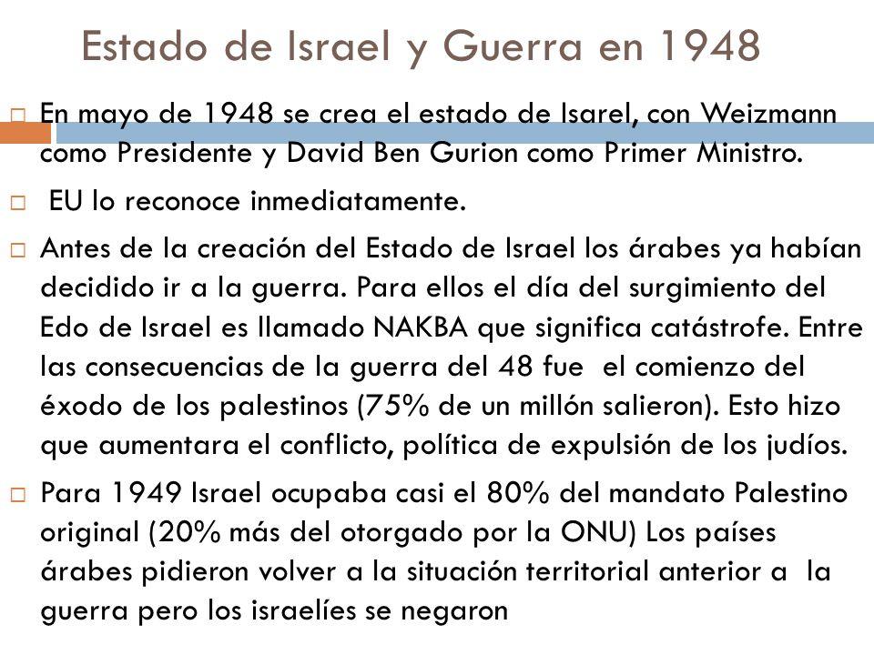 Estado de Israel y Guerra en 1948