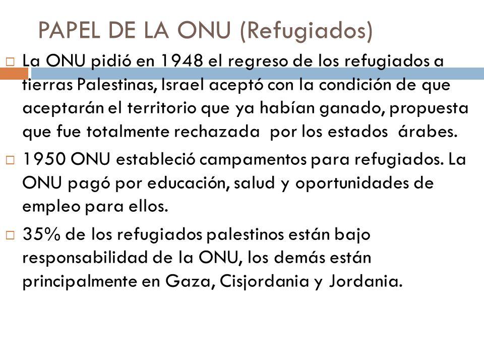 PAPEL DE LA ONU (Refugiados)