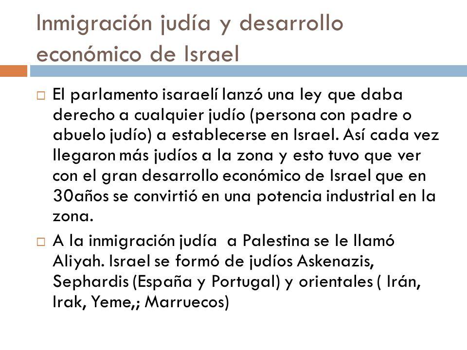 Inmigración judía y desarrollo económico de Israel