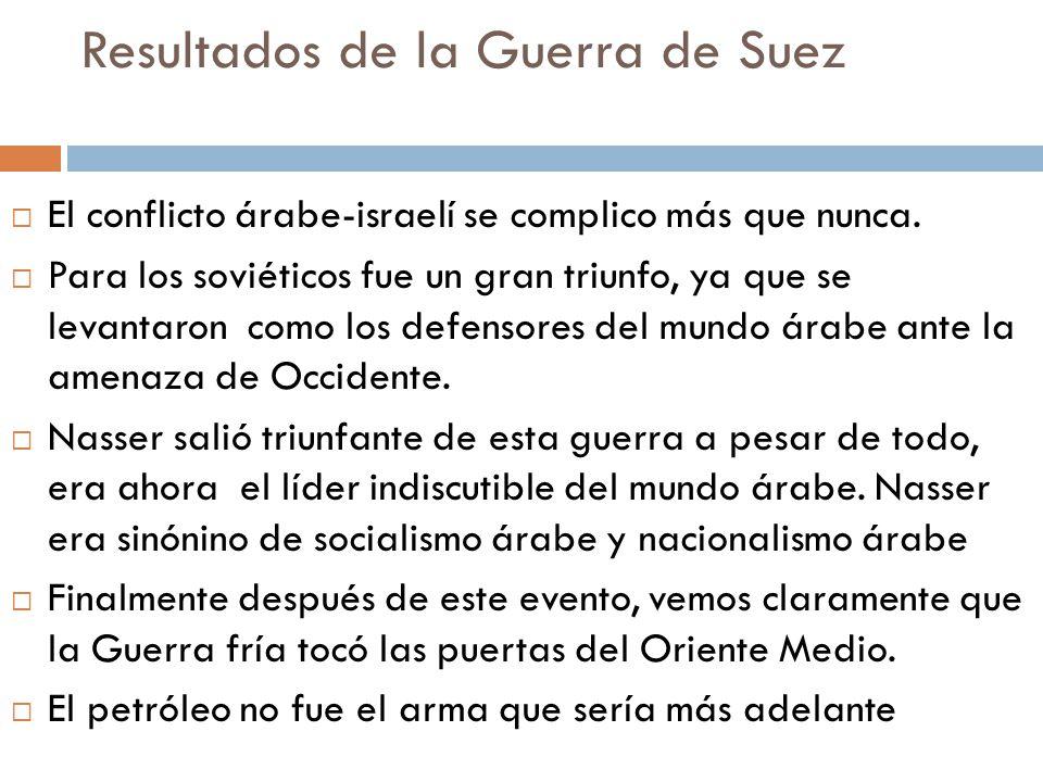 Resultados de la Guerra de Suez