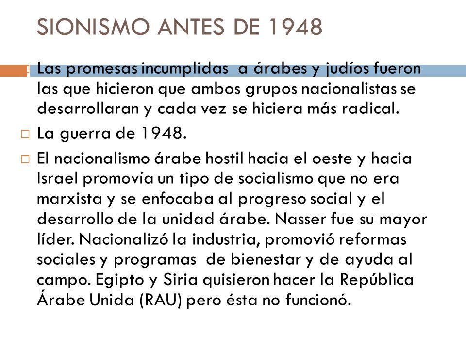 SIONISMO ANTES DE 1948