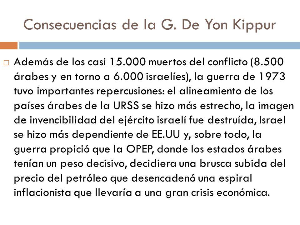 Consecuencias de la G. De Yon Kippur