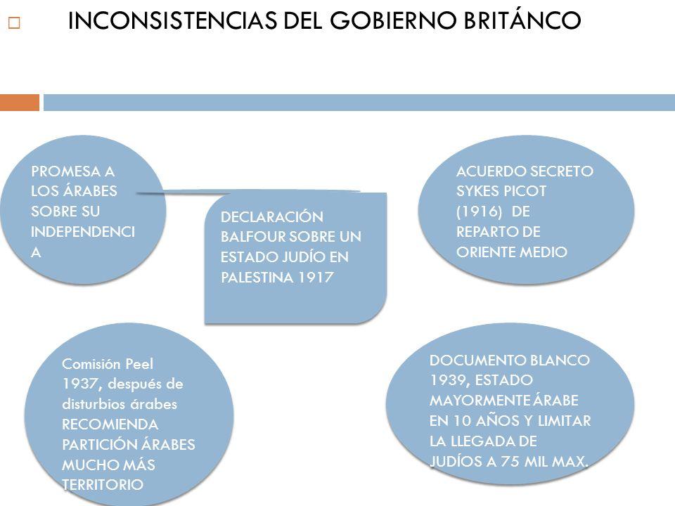 INCONSISTENCIAS DEL GOBIERNO BRITÁNCO