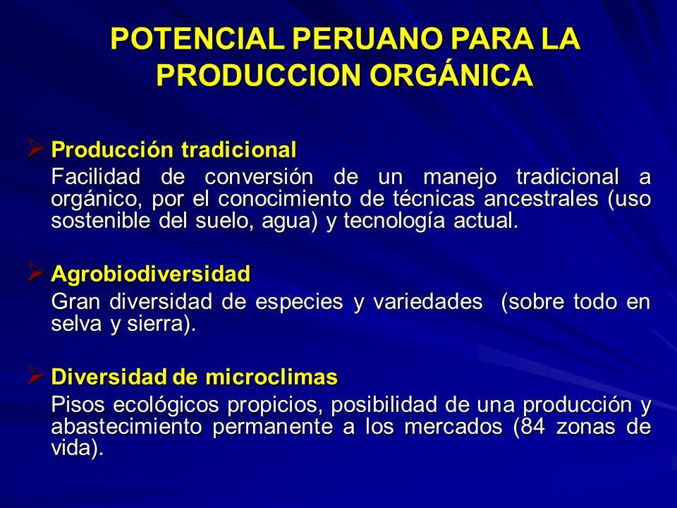 POTENCIAL PERUANO PARA LA PRODUCCION ORGÁNICA