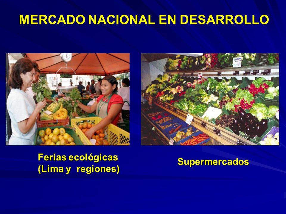 MERCADO NACIONAL EN DESARROLLO