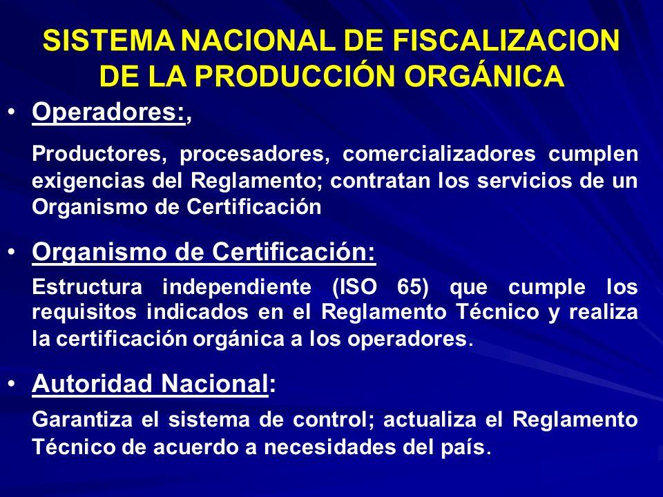 SISTEMA NACIONAL DE FISCALIZACION DE LA PRODUCCIÓN ORGÁNICA